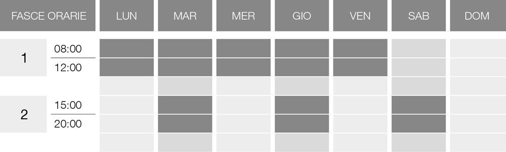 Tabelle controllo orario 2